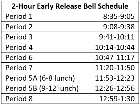 Early Release Schedule